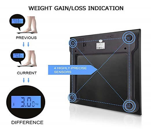 Letsfit Digital Body Weight Scale
